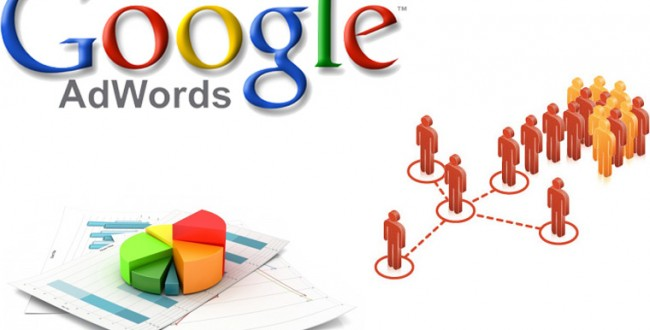 Periklanan Google Adwords