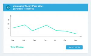 Poin Penting Meningkatkan Page View Toko Online Anda Part1-2